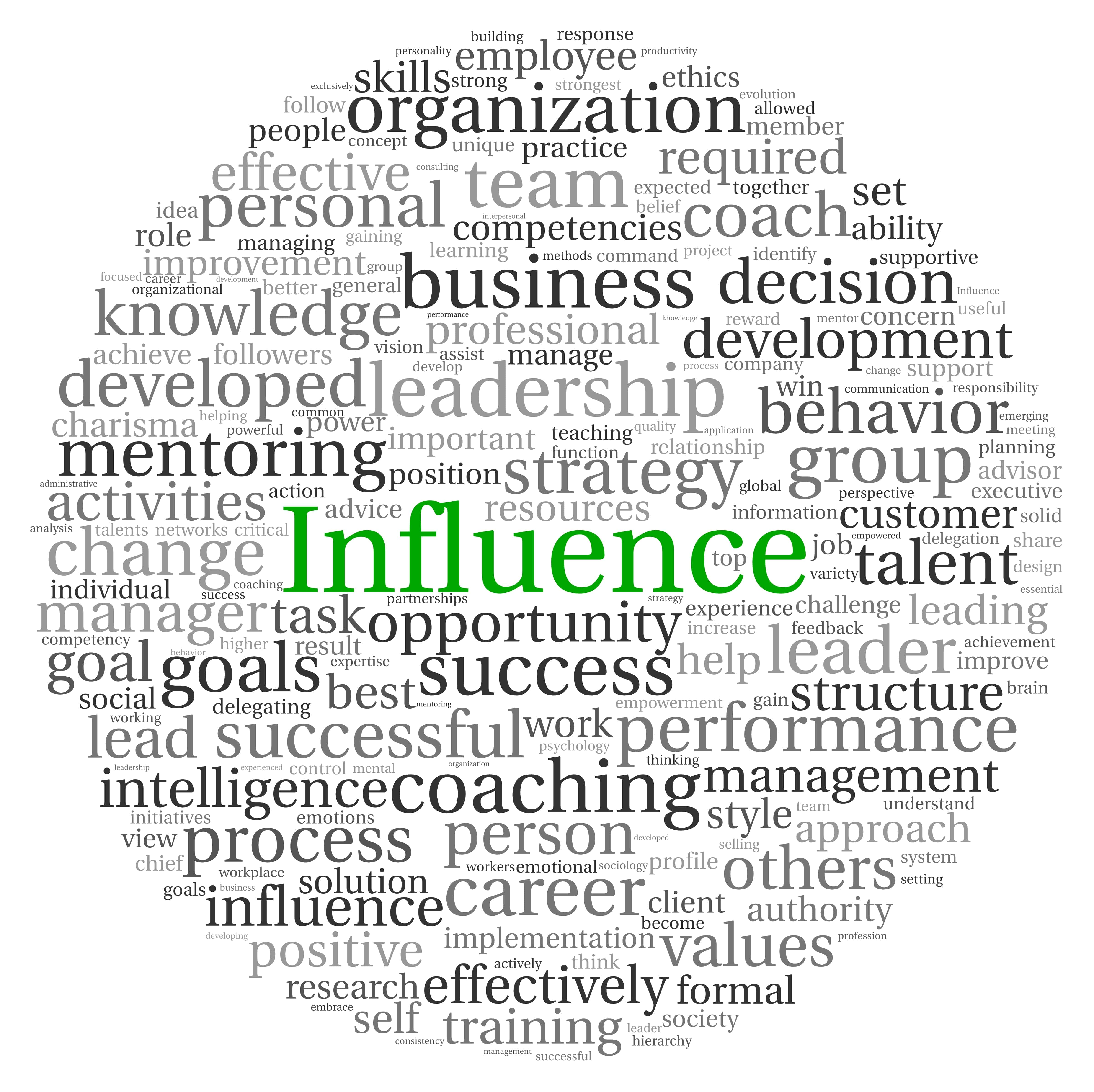 A few ways to build influence on social media