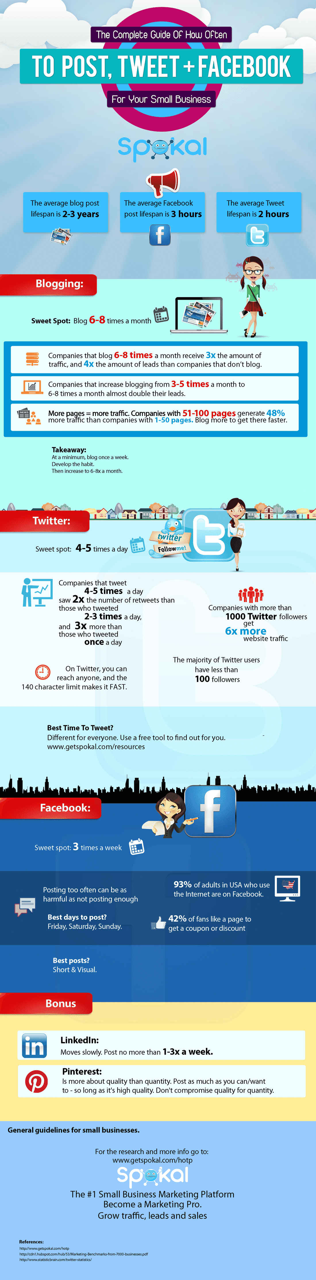 How often to post on social media infographic