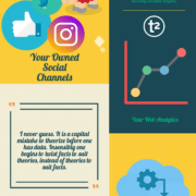You Social Data Sources