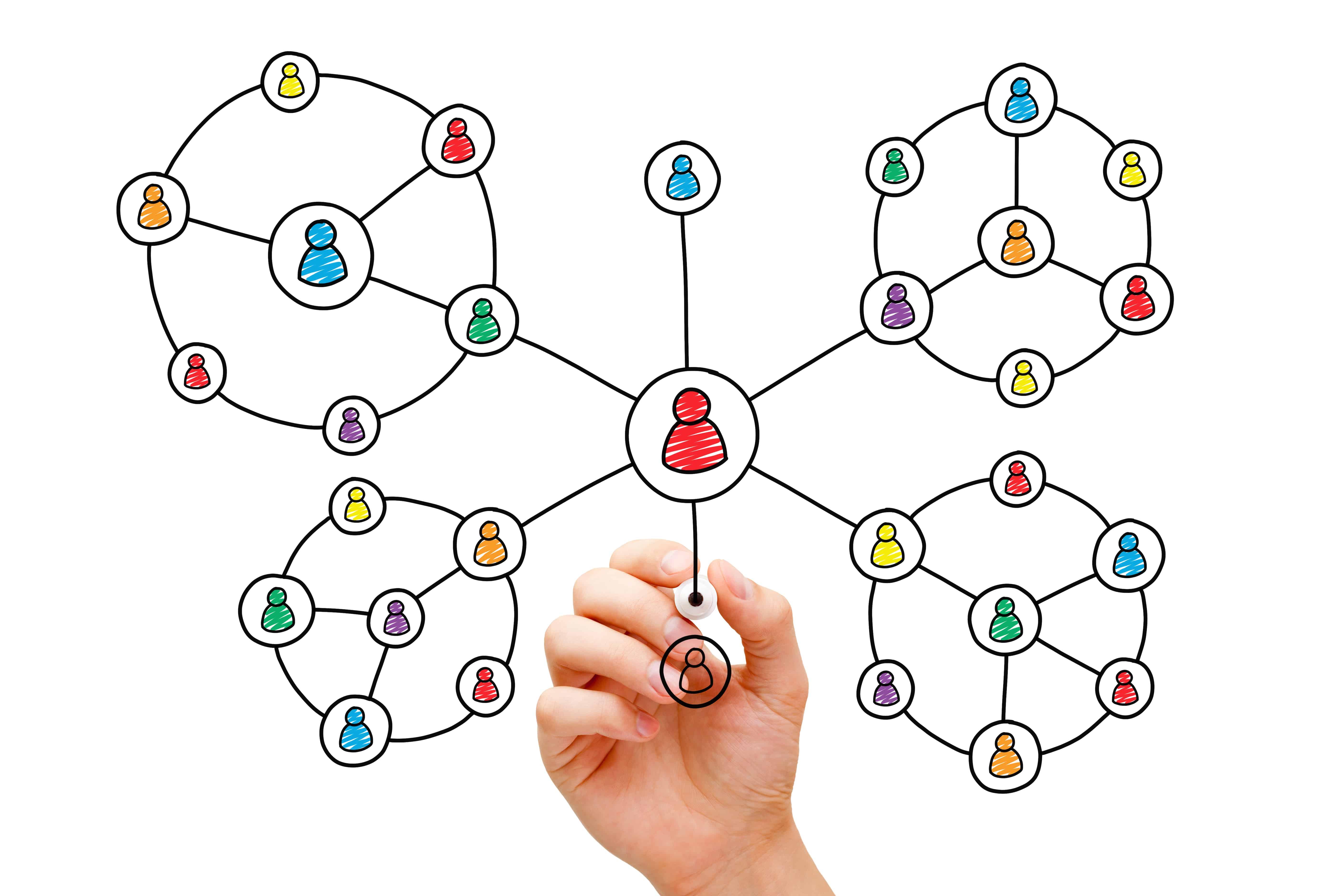 social media marketing archives t marketing international