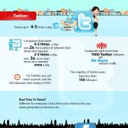 How often to post on social media infographic