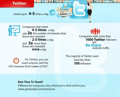 social media tips Archives - t2 Marketing International