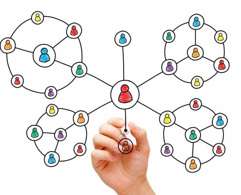 How to Win Friends and Influence People (On Social Media)