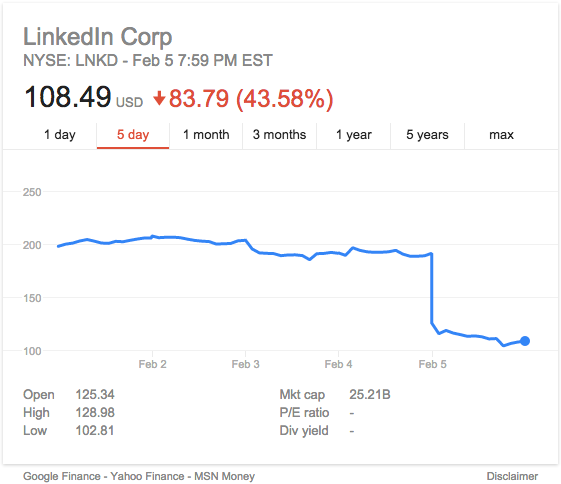 Stock Quote For T: A Few Ways LinkedIn Can Turn Itself Around