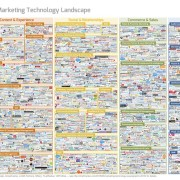 More marketing technologies than ever