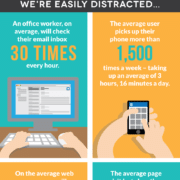 Our short online attention spans
